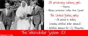 petrodollar-system-101